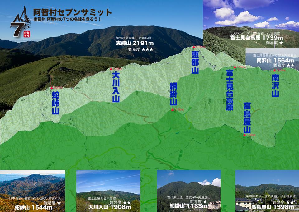 阿智村7Sイメージ